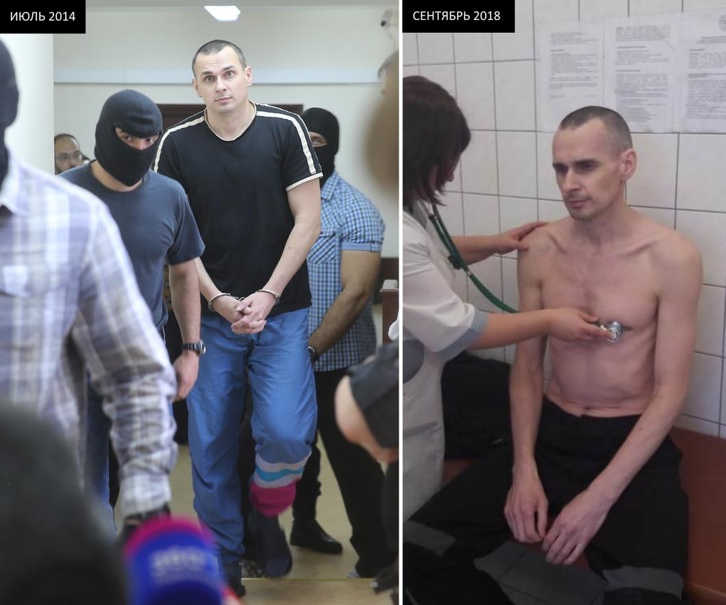 У російській колонії звітують про те, що Сенцов набрав майже 2 кілограма
